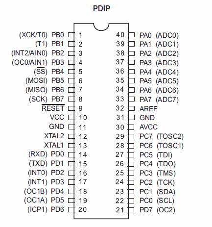 atmega-16-pin