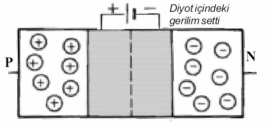 diyot-icindeki-gerilim-setti