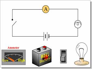 Karışık flash animasyonlar elektrik, elektronik, mekanik