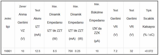 elektriksel-karakteristikler