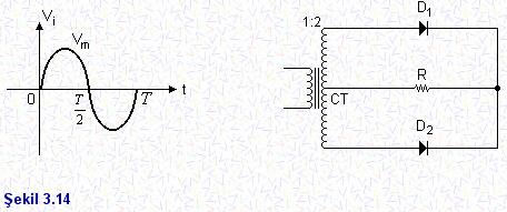 iki-diyotlu-tam-dalga-dogrultucu