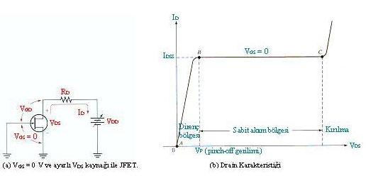 jfet-vgs-0v-drain