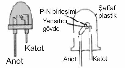 led-anot-katot
