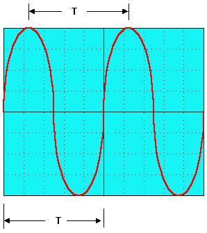 osilaskop-frekans-hesaplama