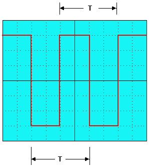 osilaskop-sinyal-frekansi-hesaplama