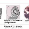 Üç fazlı asenkron motorlar hakkında Türkçe bilgiler