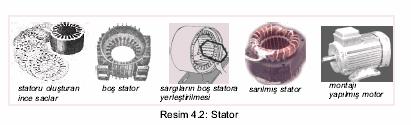 uc-faz-asenkron-motor-ic-yapi-sargi