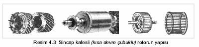 uc-faz-asenkron-motor-rotor
