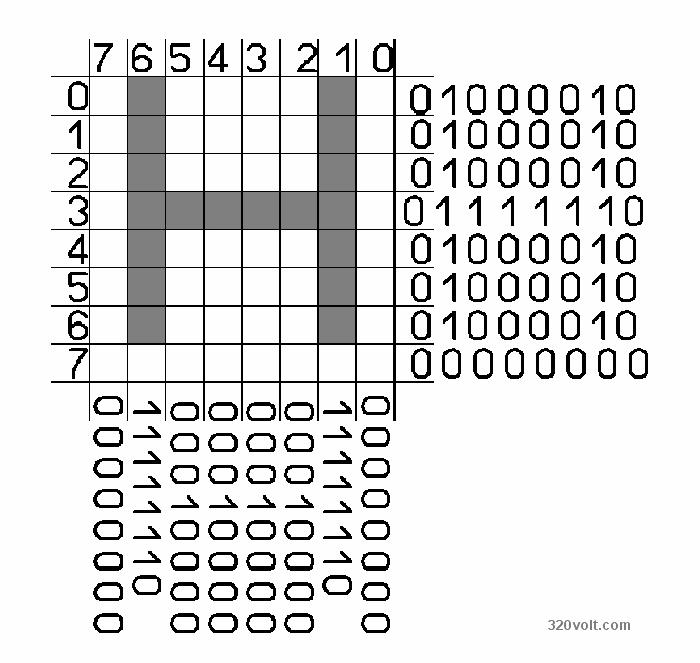 Matrix-led-sistemleri