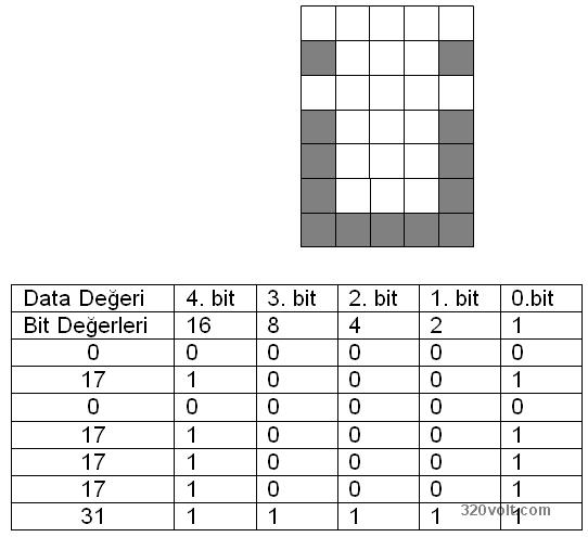 lcd_data_bit