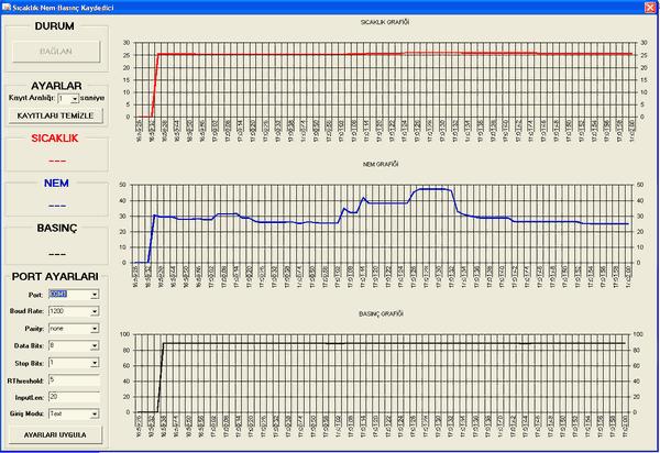 SHT11-MPC5100-program-ayarlar