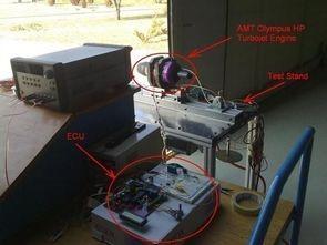 dsPIC30F4013 Matlab jet motoru için elektronik kontrol ünitesi