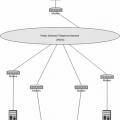 microcontroller-based-multiport-communication-system
