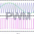 Picbasic pro ile  PWM ve  örnek uygulamalar