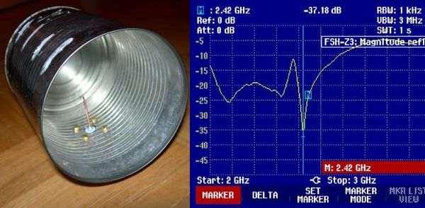 Tin Box, Wifi Antenna Construction wifi anten sinyal olcum 2ghz 3ghz