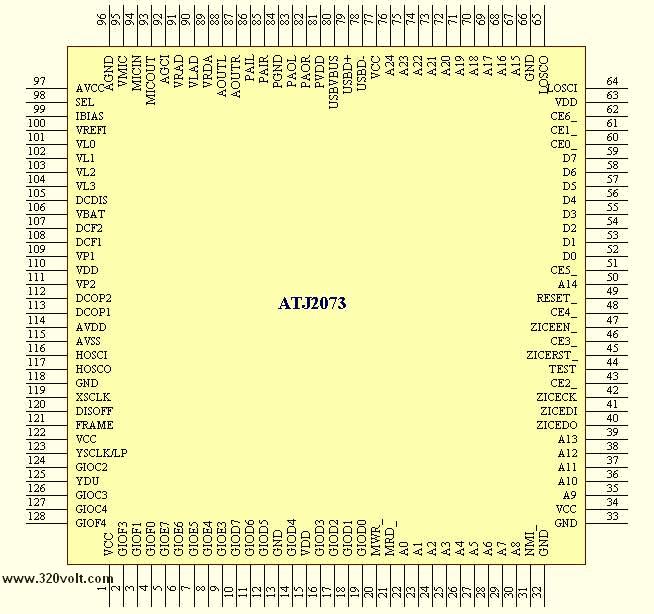 ATJ2073-LQFP128-datasheet