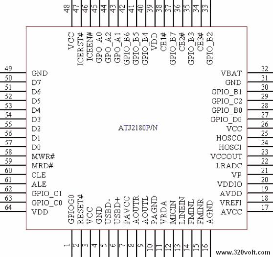 ATJ2180-datasheet