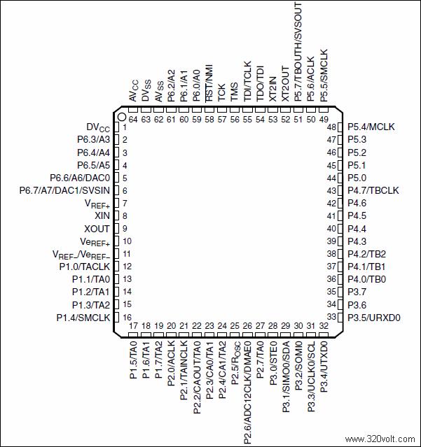 MSP430F169-Bacak-Tasarimi-pin-diagram