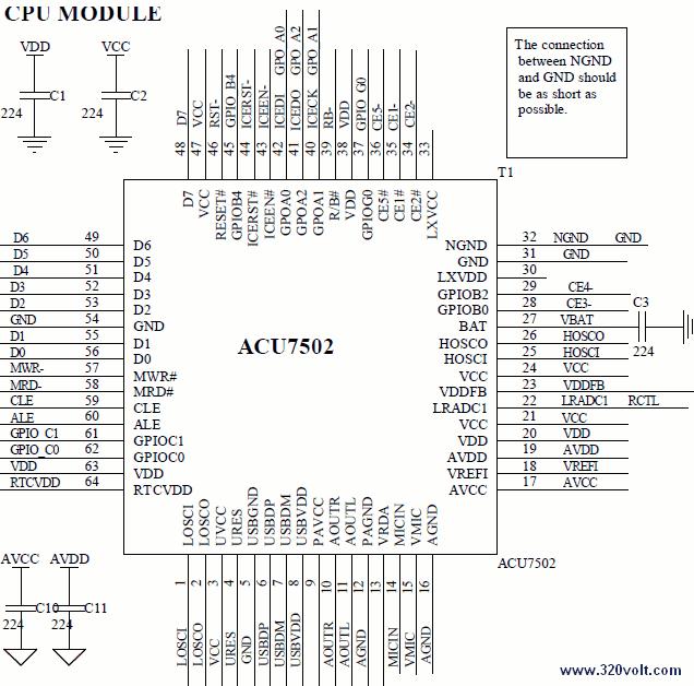 Mp3 Mp4 Multimedya Entegre Bilgileri Sayfa 2