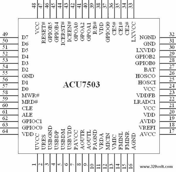 acu7503-datasheet