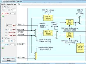 ARM PLL Hesaplama programı ARM calculator