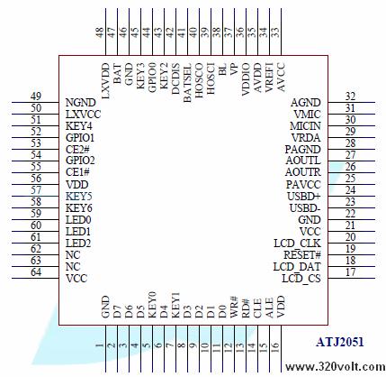 atj2051-datasheet