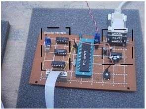 Hassas CNC hareket kontrol ünitesi enkoder, sürücü arayüz