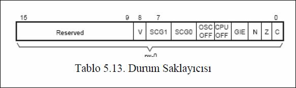 msp430-durum-saklayicisi sr