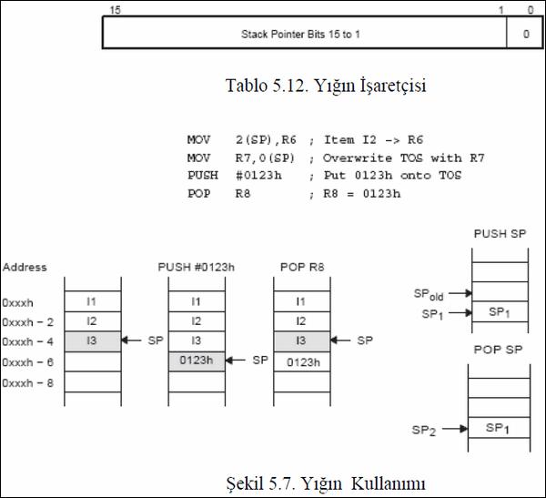 yigin-kullanimi-isaretci-msp430