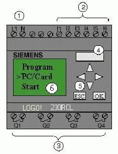 Siemens-Logo-230-RC-PLC