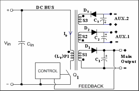 Smps Voltages on dc power supply connectors diagram
