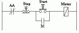 plc-motor-start-stop-logo-siemans