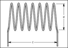 bobin-coil