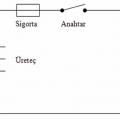 temel-elektrik-bilgileri-ankara-universitesi