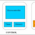 Medical-Technology-Electronic-Pill-Minder-120x120
