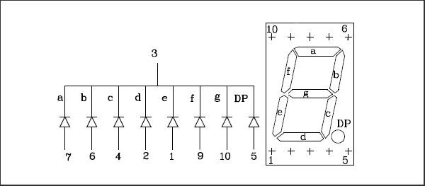 led-display-diyot-benzetme-a-b-c-d-e-f-g-dp