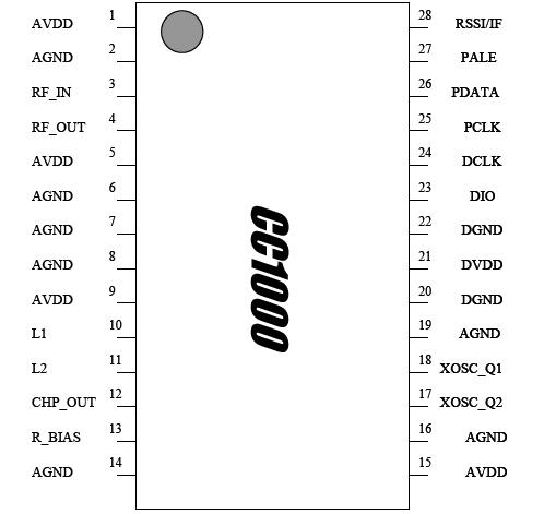 cc1000