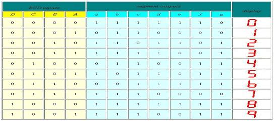 microc-bdc-inputs-segment-outputs