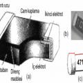 pasif-devre-elemanlari-direncler-kondansatorler-bobinler