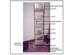 4 Katlı asansör modeli için kumanda sistemi PIC16F877