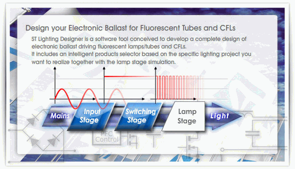CFL Fluorescent Electronic Ballast Design Program ST Lighting Design Electronic Ballast Fluorescent Tubes CFLs