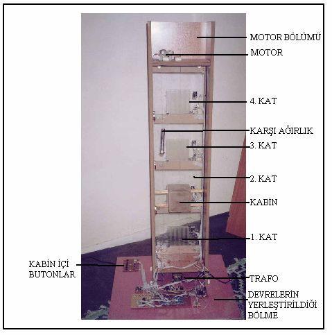 asansor-buton-motor-trafo-kabin-4-kat