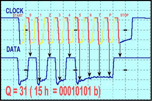 15h-00010101b-ps2-klavye-clock-data-sinyal-olcum-skop