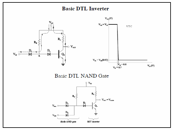 Rtl and dtl circuits pdf merge