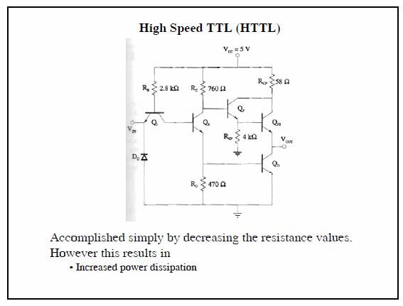 High-Speed-TTL-HTTL