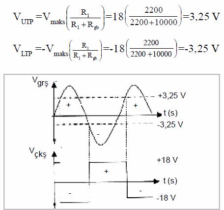 Schmitt-tetikleme-sinyal