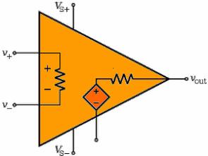 Aktif Filtre Devreleri Highpass Lowpass Op Amp