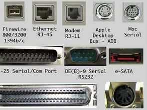 Bilgisayar donanım tablosu