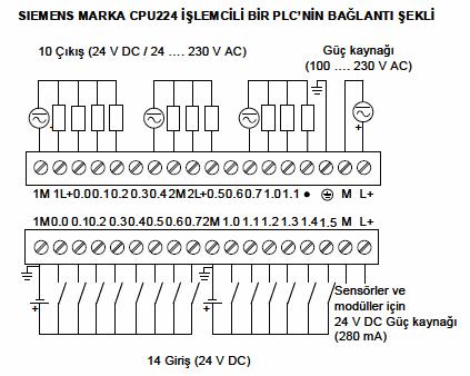 siemens-cpu224-islemci-plc-baglantisi