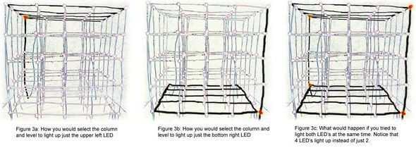 led-cube-schema-led-kup-semasi